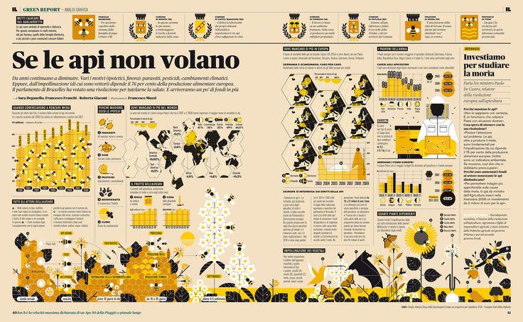 Francesco Franchi Des1gn ON - Blog de Design e Inspiração. - http://www.des1gnon.com/2013/10/voce-conhece-francesco-franchi/