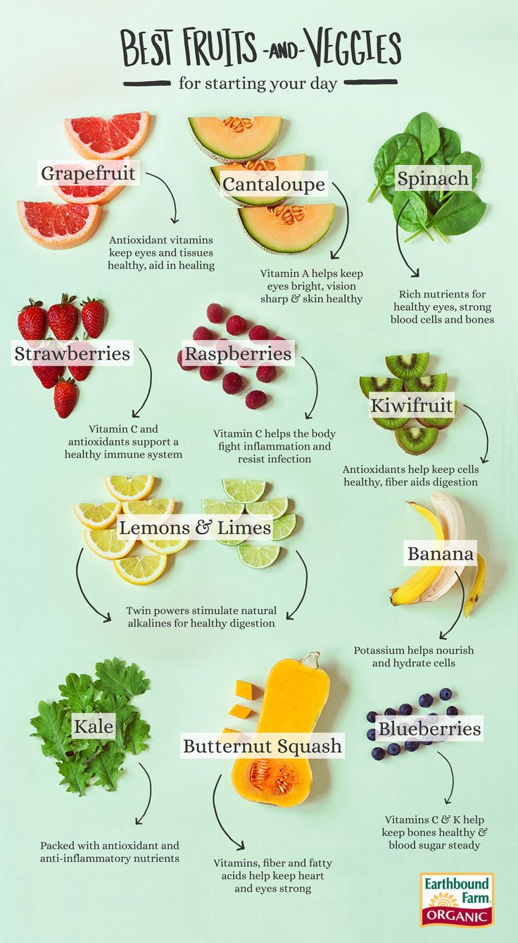 Best Fruits & Veggies to Start Your Day