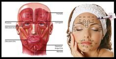 ISCG :: Cosmetic Procedures - BOTOX Cosmetic