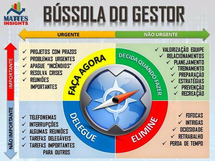 BRADO GESTÃO DE FACILIDADES: GESTOR INSIGHTS
