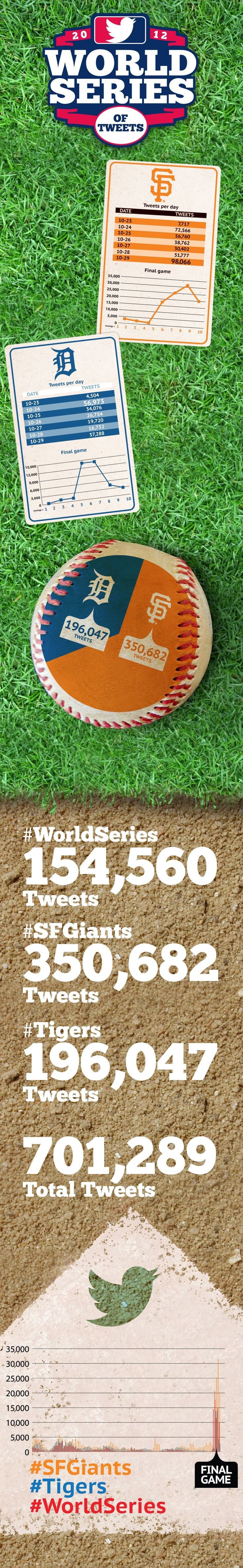 World Series V2