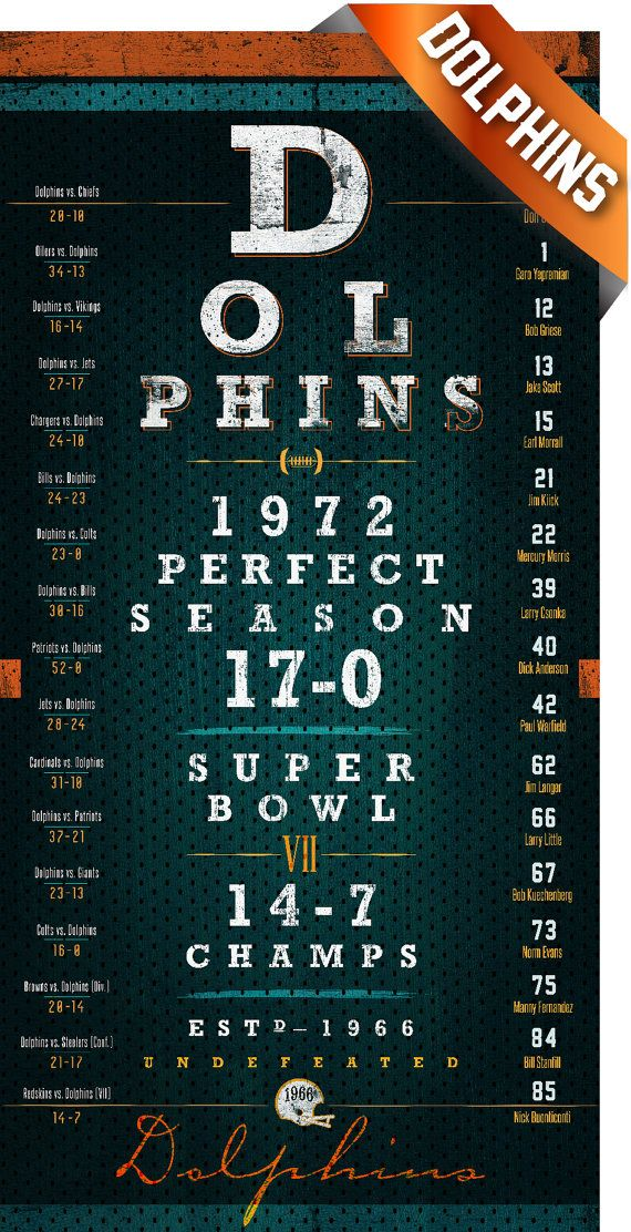 Miami Dolphins - 1972 Perfect Season Super Bowl Eye Chart - Perfect Valentines and Birthday Gift - Unframed Prints