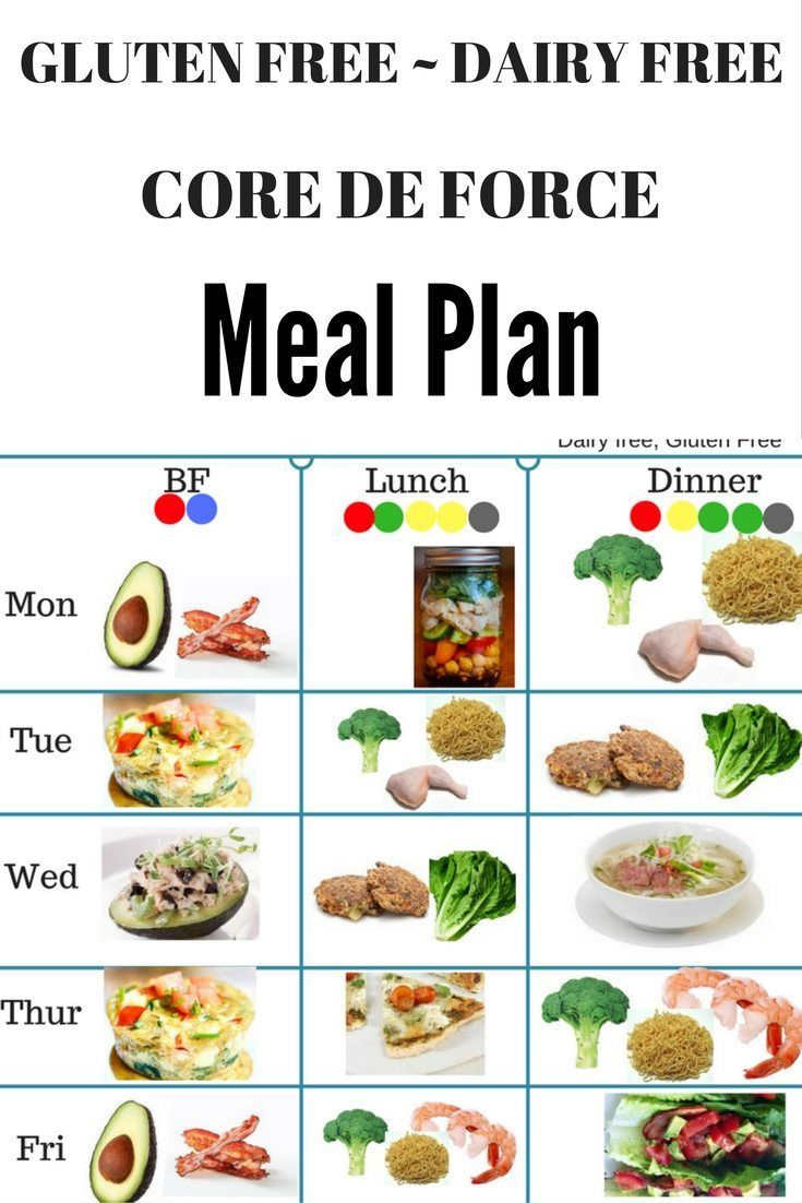 This Dairy Free And Gluten Free Meal Plan Follows The 21 Day Fix