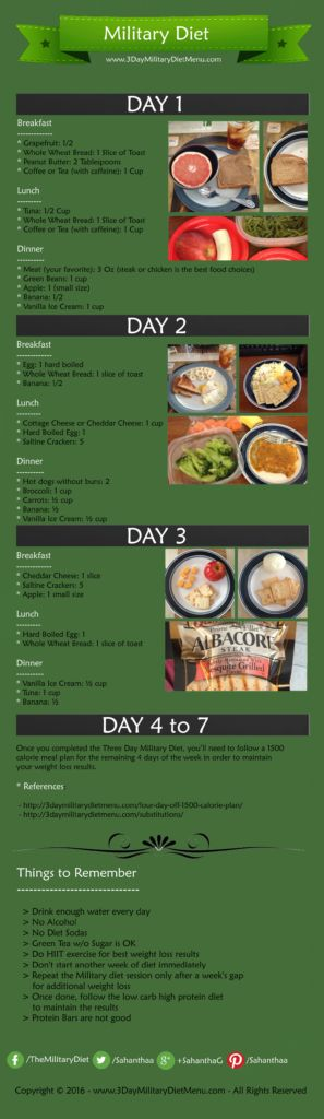 The 3 day military diet menu helps you lose upto 10 pounds in a week without exercise, while eating ice cream & hot dogs. Read how the military diet works.