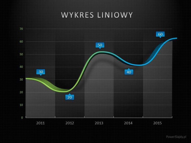 wykres 3D http://www.powerslajdy.pl/pl/p/Wykres-3D/92