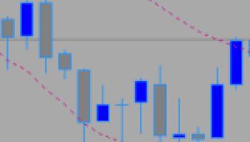 6. díl Meta Trader 4 seriálu – Repainting (překreslování) indikátorů