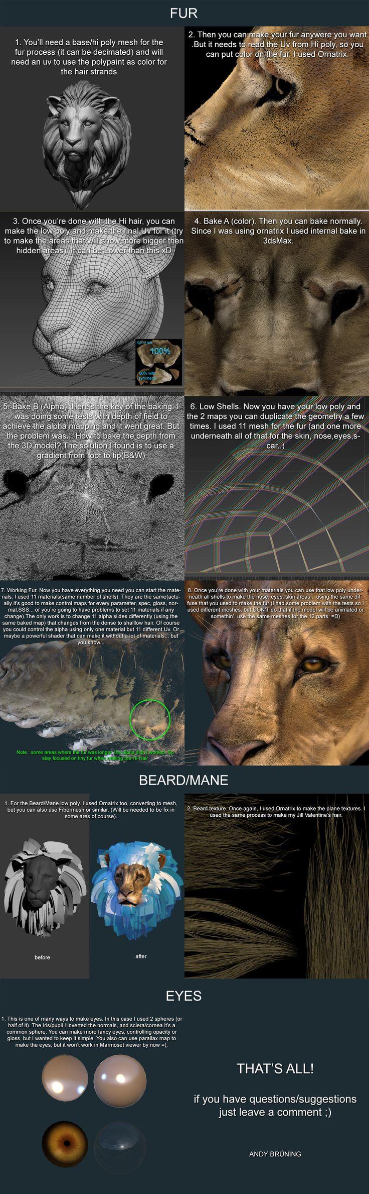 ArtStation - Realtime Fur - Lion, Andy Brüning