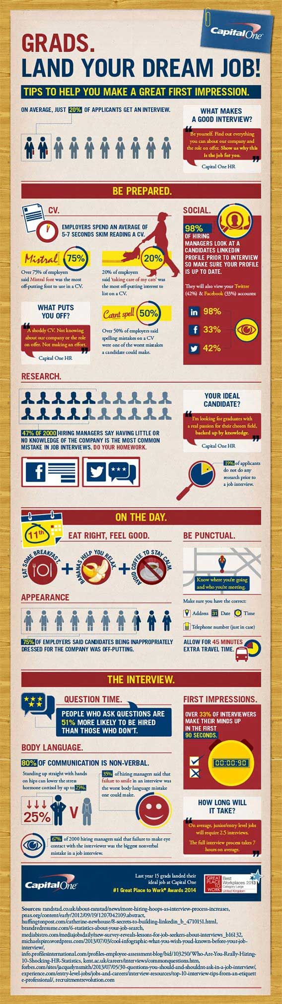 Graduate Recruitment & Job Interview Tips – Infographic by Capital One