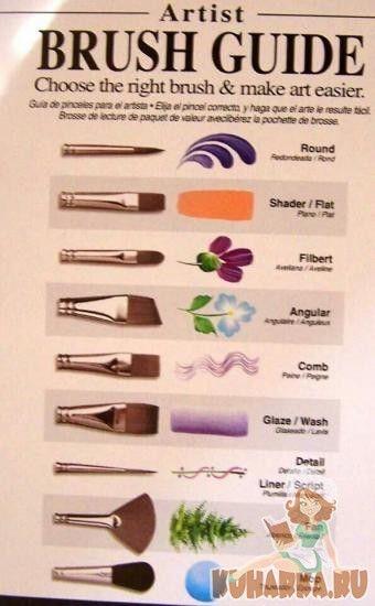 Forma de utilizar los pinceles