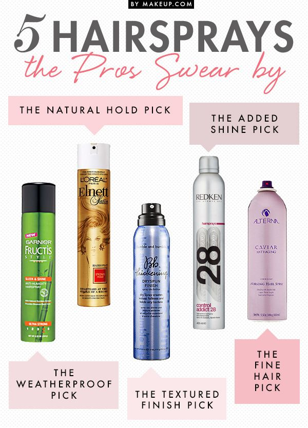 hairsprays the pros swear by // great roundup I love Elnet & the Bumble&Bumble ones