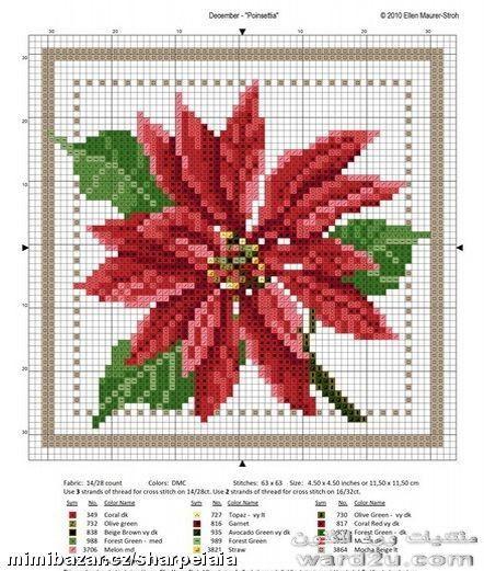 vánoční výšivky křížkový steh ...