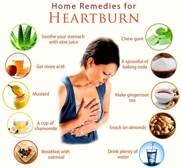 best natural heartburn relief