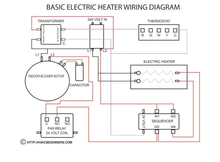 Unique Simple Electrical Circuit Diagram Diagram Wiringdiagram