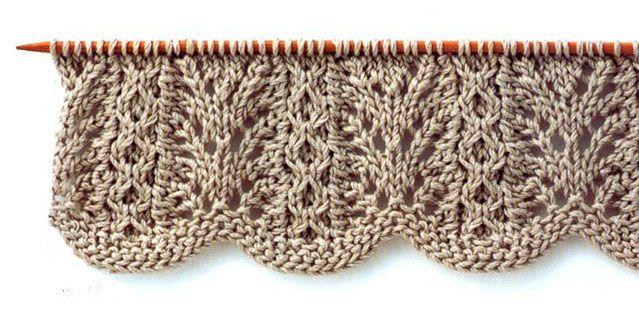 Lace Knitting Stitch with Wavy Edge. Translation for Japanese knitting Sybmols