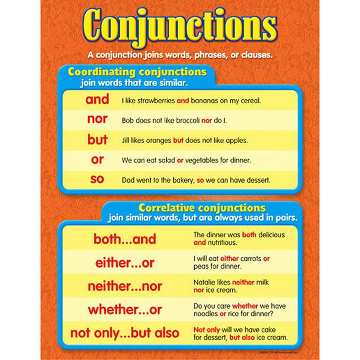 """Teach common conjunctions and their basic use in sentences. Reinforces reading skills, too. Back of chart features reproducible sheets, activities, and helpful teaching tips. 17"""" x 22"""" classroom size."""