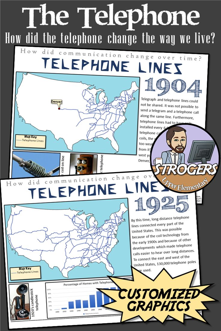 how the telephone changed the world essay 1 changed the world of cell phone handsets when apple shipped the iphone in 2007, its radical design and incredible popularity caused not a ripple, but a tidal wave of change throughout the mobile phone handset industry.