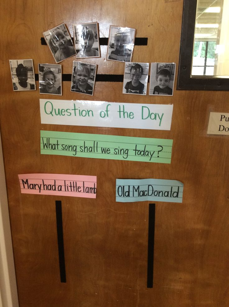 The Preschool children in Sunshine House 64 in Stockbridge, GA move their picture to the appropriate column to indicate their answer to the Question of the Day.