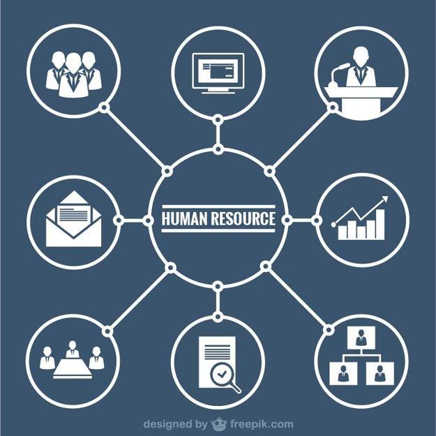 Человеческие ресурсы графический Бесплатные векторы
