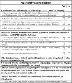 Aspergers checklist, asperger syndrome behavior, asperger symptoms, high functioning autism symptoms