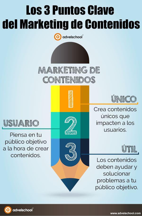 Si quieres tener éxito en tu estrategia de marketing de contenidos, deberías tener en cuenta estos 3 Puntos Clave del Marketing de Contenidos.