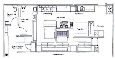 Kitchen Design For Restaurant Commercial Kitchen For A Bakery Retrofitted Into An Existing .