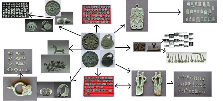 Link between class of artifacts called Amlash linking to Luristan area influenced by Amlash, Caspian, Bactrian and Caucasian cultures, Afghanistan, Turkmenistan For more links please visit  https://it.pinterest.com/andreacanecane/near-eastern-art-bactrian-margiana-artifacts/?etslf=10805&eq=bactrian%20artif