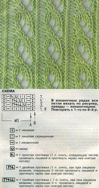 Ажурные дорожки с косами | Лаборатория домашнего хозяйства | Вязание спицами. Узоры | Постила