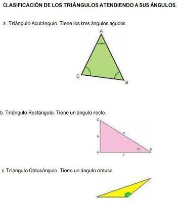 Clasificación de triángulos según sus ángulos