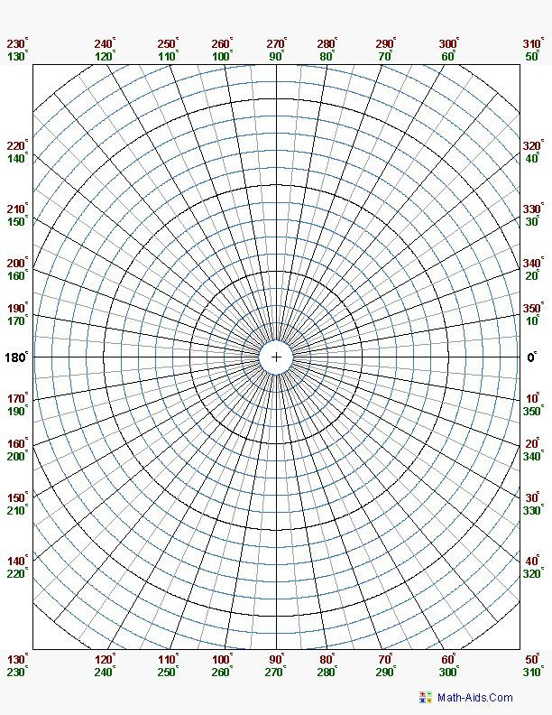 5019 best WOODTURNING - TORNEADOS EN MADERA images on Pinterest - polar graph paper