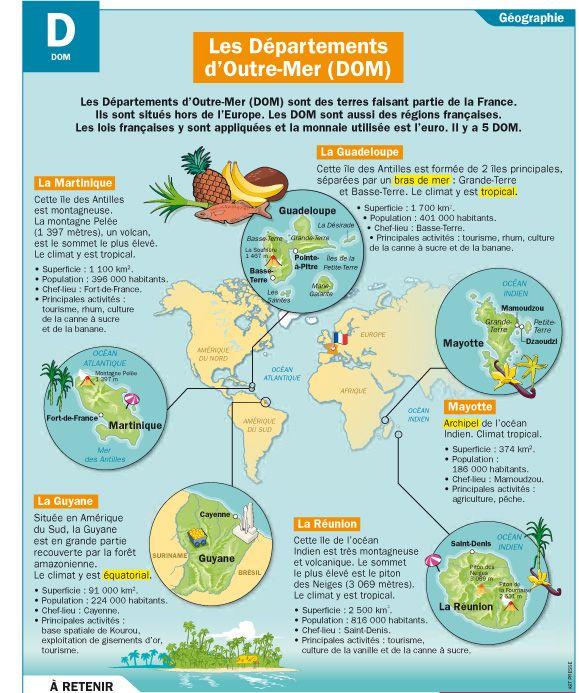 Les Départements d'Outre-Mer (DOM)