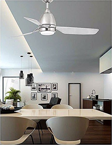 Fan Fogo With A Modern Shape And Design Decorate And Cool Down