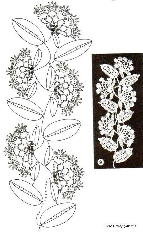 ИРЛАНДСКОЕ КРУЖЕВО: элементы - 25 irish lace patterns