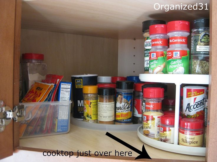 Moving into a New Home? How to Set Up Your Kitchen - Organized 31