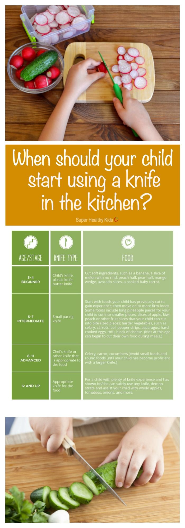 Knife Skills for Kids in the Kitchen. Cooking classes