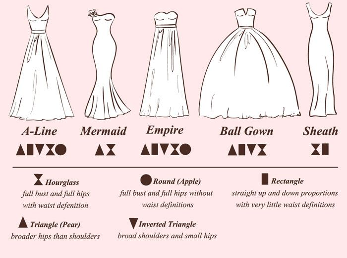 Pin On Wedding Tips