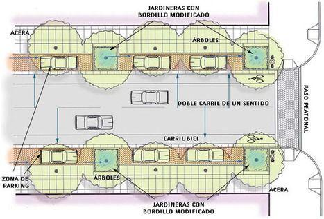 Elementos de una calle verde: Pavimentos permeables   Sistemas urbanos de drenaje sostenible   Scoop.it