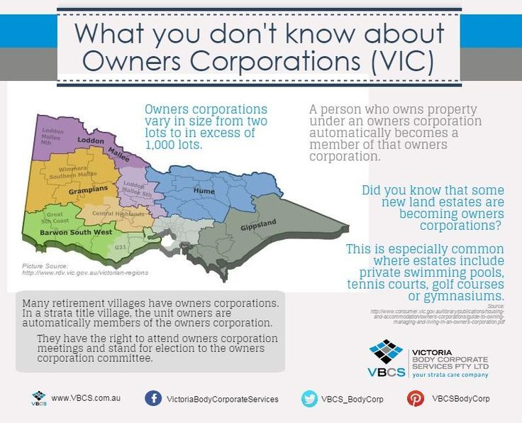 #Strata101: What you don't know about Owners Corporation (#VIC). Your trusted #strata services at, http://www.VBCS.com.au
