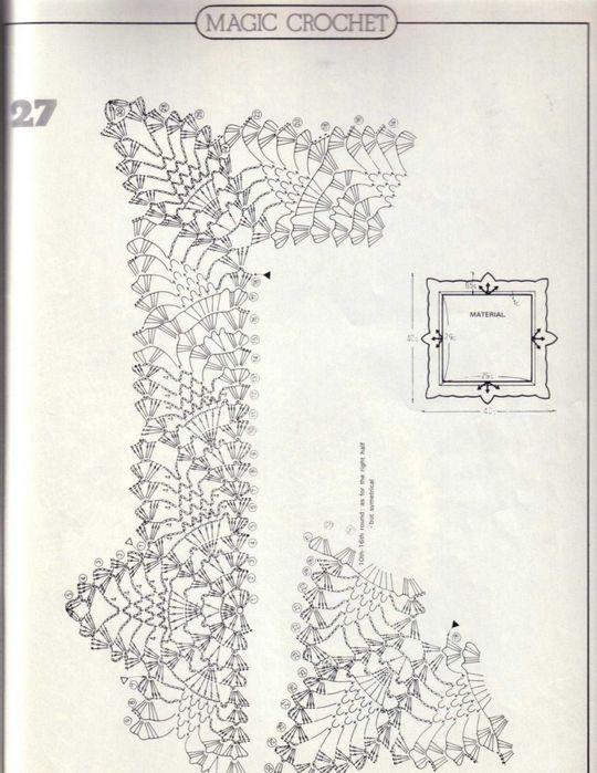 Pineapple edge | Crochet Edging, Borders, Trim | Pinterest