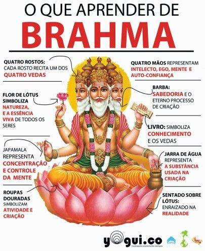 Brahma deuses indianos