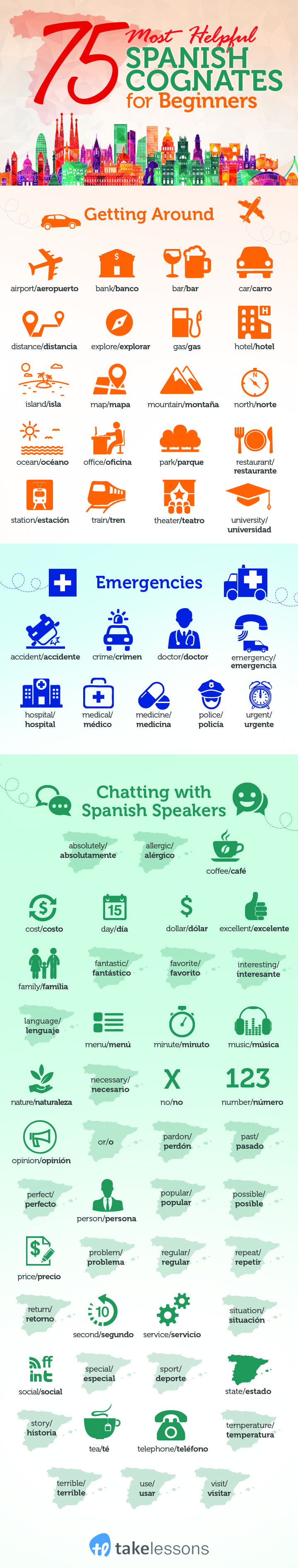 75 Cognates in Spanish Infographic