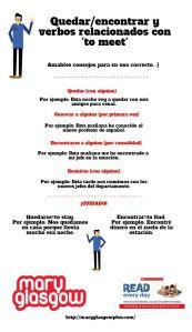 Avoiding Common Errors in Spanish: 'to meet' in Spanish with activities