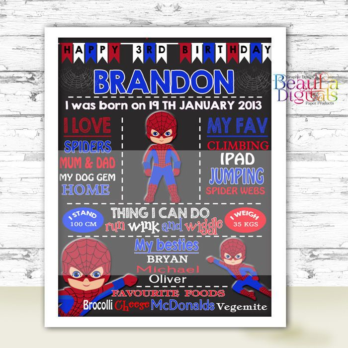 SUPERHERO SPIDER Blackboard Chalk Poster Print - Glossy 300dpi PERSONALIZED A4