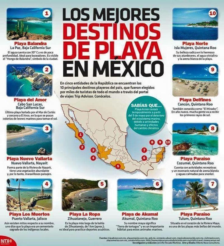 Wohnzimmer Wohnideen Dekoration Hausdekor Schlafzimmer Einrichten Wohnung Hausdekoration Viajes En Mexico Viajes Y Turismo Turismo En Mexico