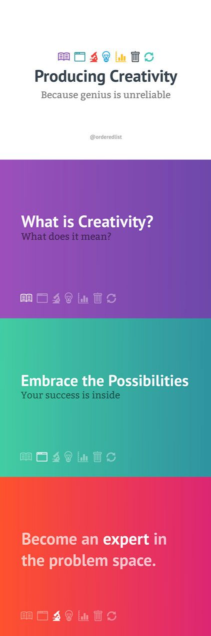 """Producing Creativity,"" PowerPoint presentation and slide designs by Steve Smith, via Speaker Deck. Sometimes it's the simple things! Simple icons, text, and gradient backgrounds make this design easy to follow."