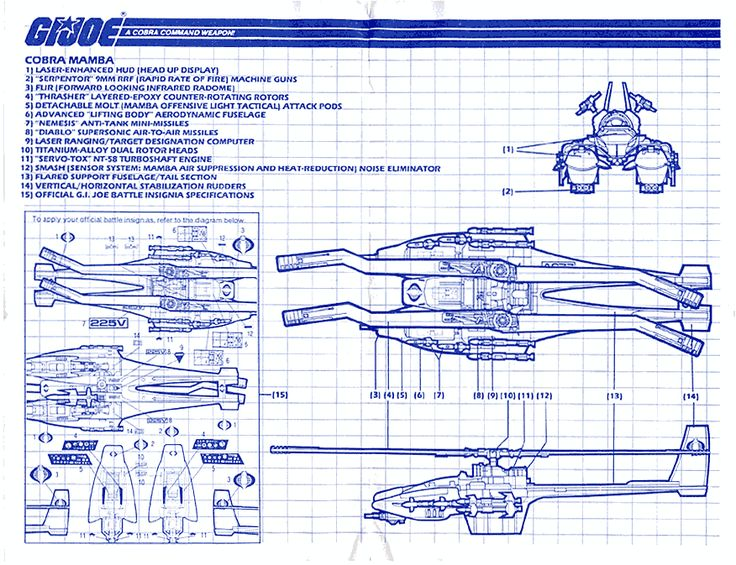 Cobra Mamba Blueprint