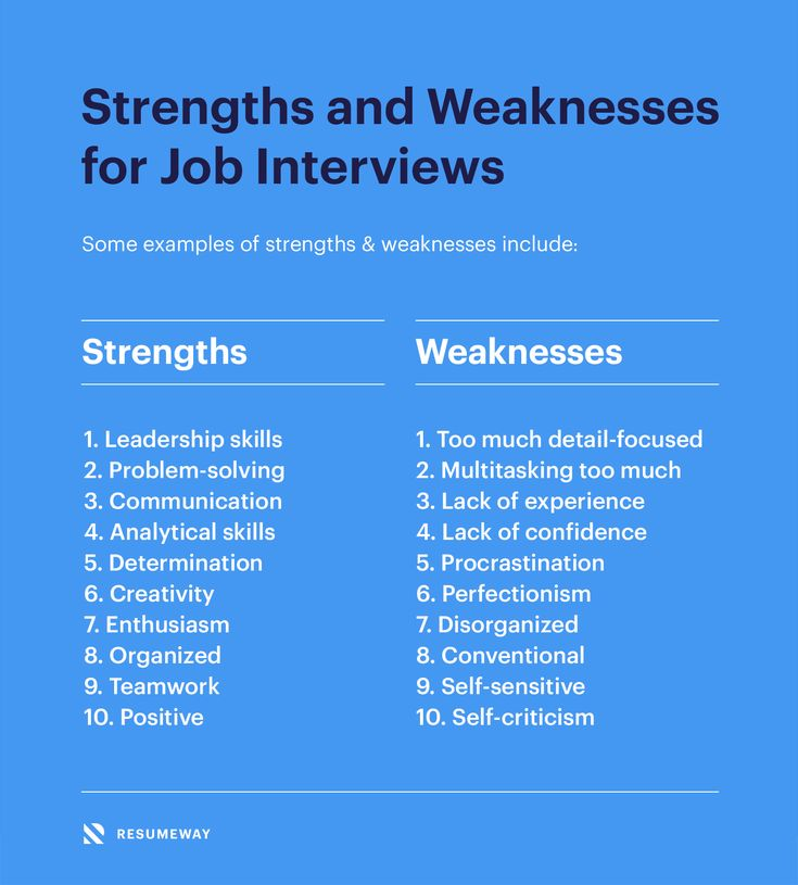 Strengths and Weaknesses for Job Interviews [Great Answers ...
