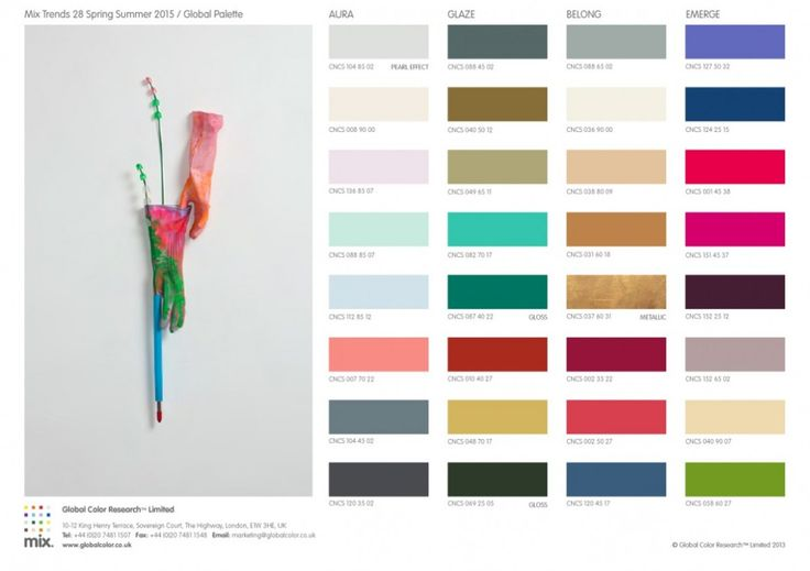 Global Color Research Pantone Forecast 2015