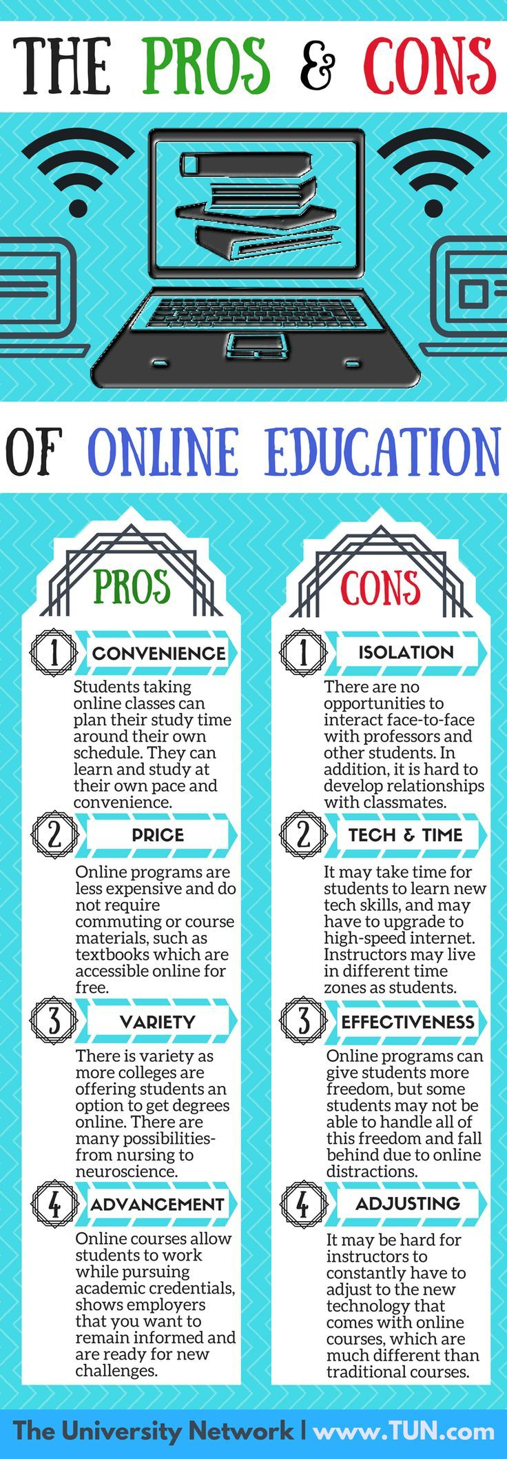 Traditional colleges are facing many challenges, such as budget cuts and higher tuition, so students are searching for alternatives. Online education has become one of the most popular alternatives; almost six million students are currently enrolled in online degree programs. Online education has soared in the past few years for many reasons, but it is not without drawbacks. Here are key advantages and disadvantages of taking online classes.