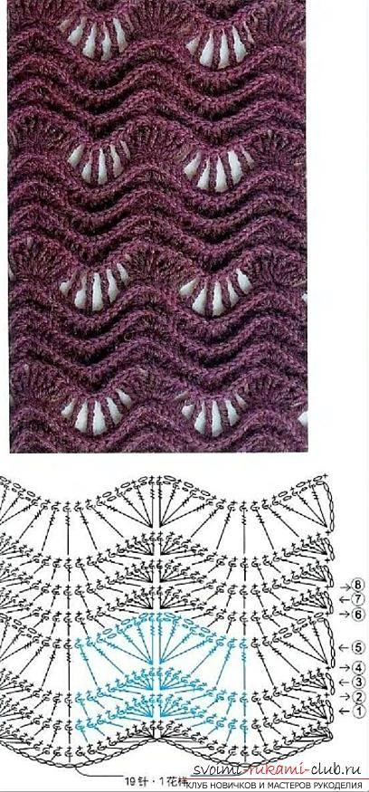 Схемы вязания узоров крючком с описанием. Ажурные и плотные узоры крючком. Фото №2