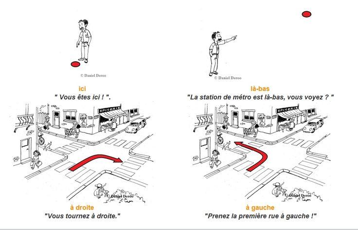 Prépositions et verbes pour s'orienter dans une ville - Débutant - Grammaire Française